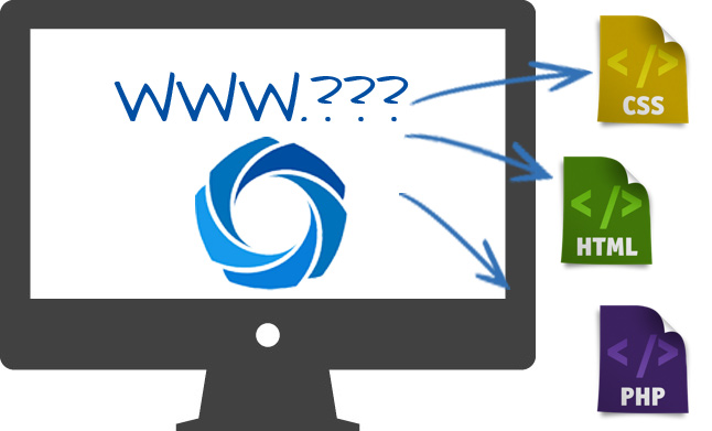 What are domain names? alex wells looks at this question in his latest blog post